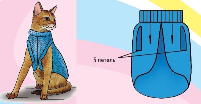Теплая накидка для кошек своими руками