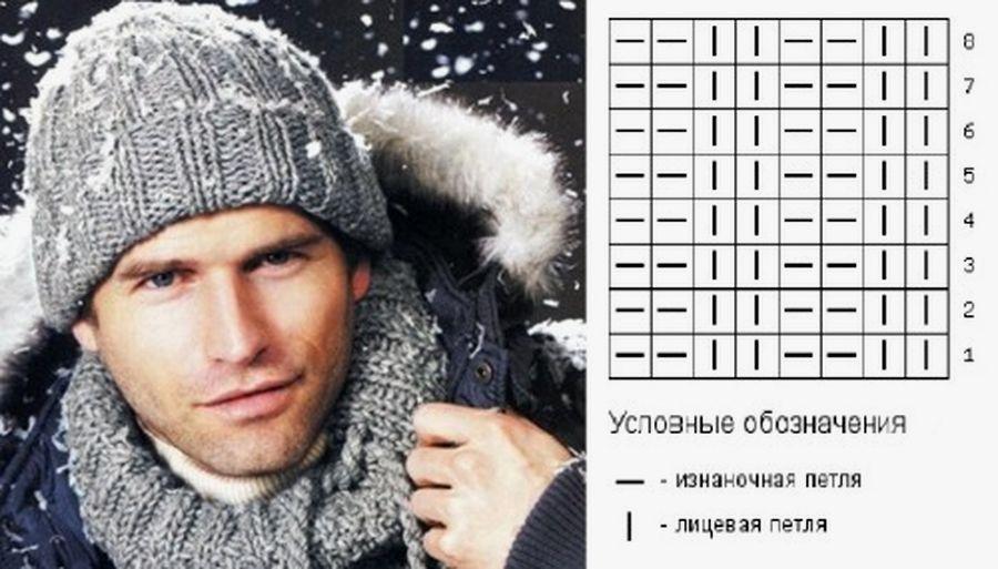 Вязание простой мужской шапки с отворотом